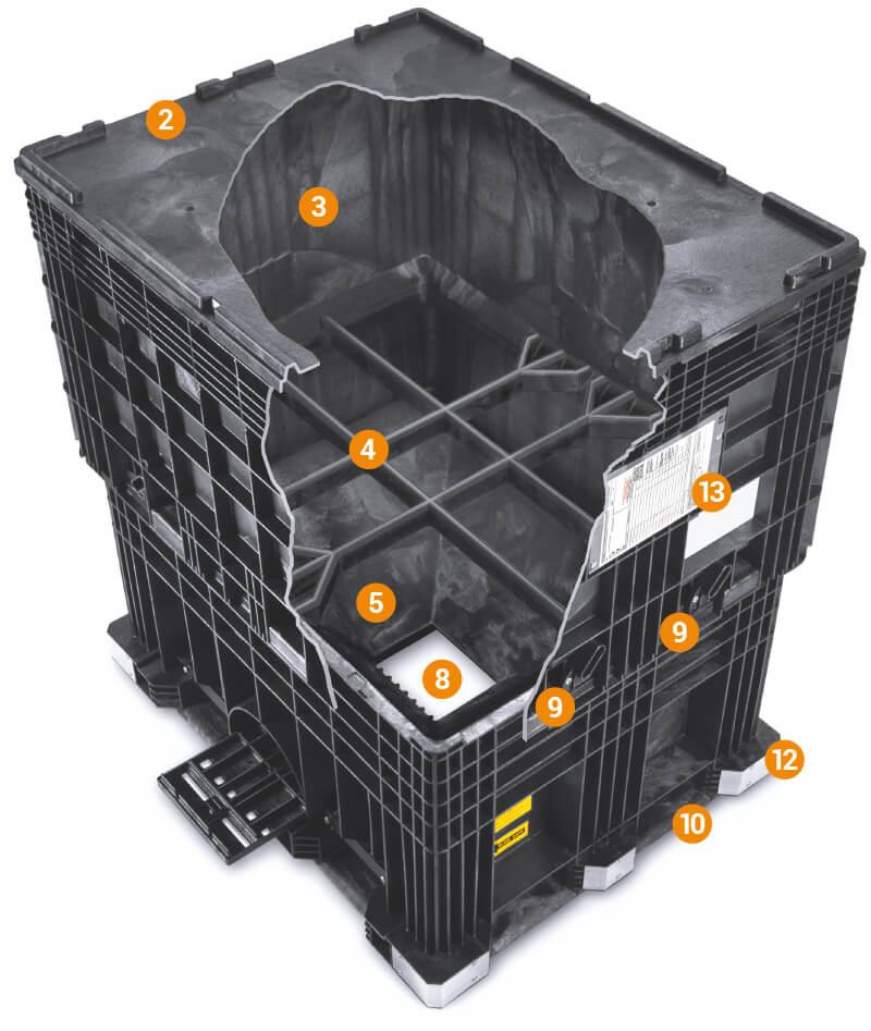 Funnel box